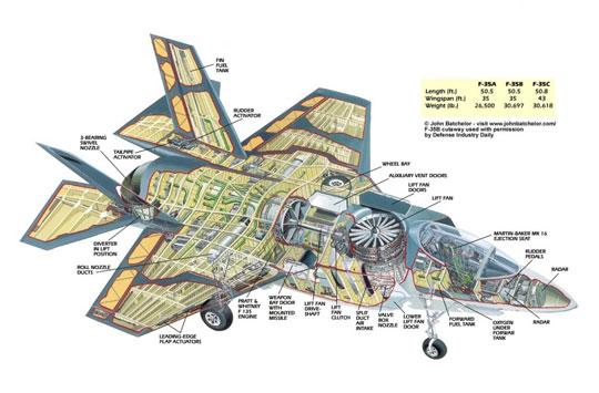 جنگنده f-35 لاکهید مارتین