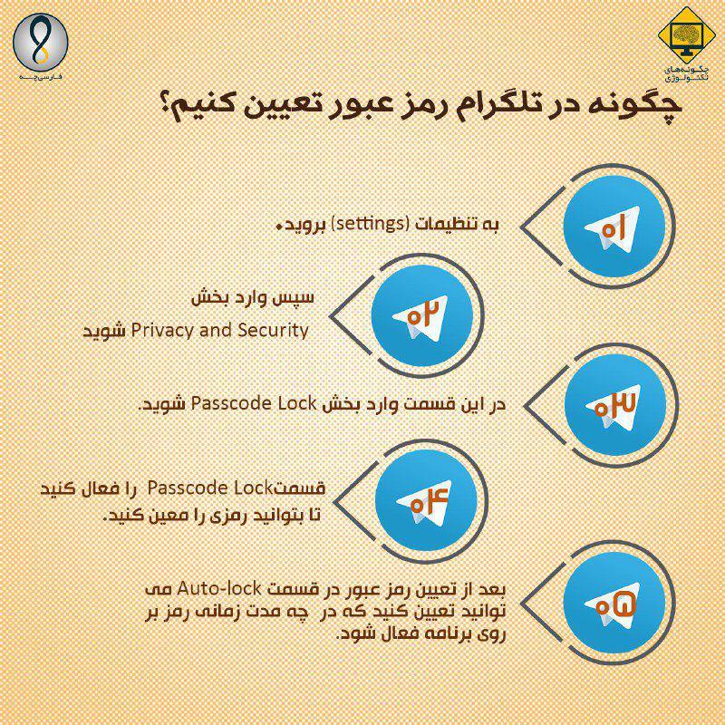 چگونه در تلگرام رمز عبور تعیین کنیم؟اینفوگرافی